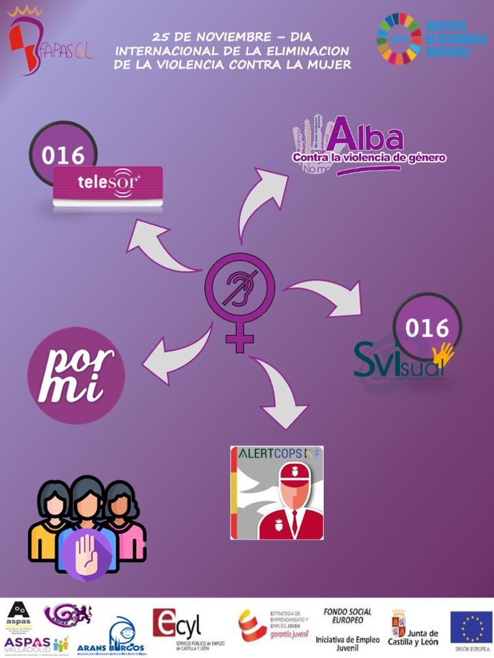 Cartel de las diferentes herramientas de denuncia de violencia de género