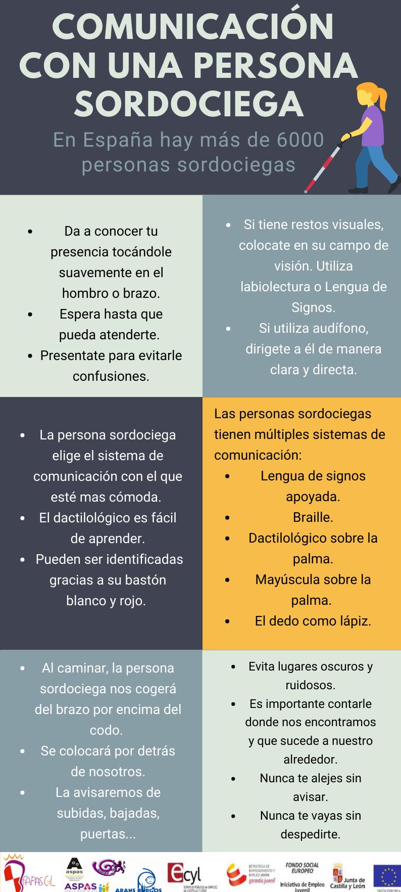 Comunicación con personas sordociegas